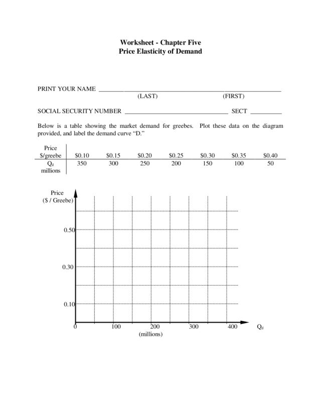 Printables Supply And Demand Worksheet price elasticity of demand 12th higher ed worksheet lesson planet