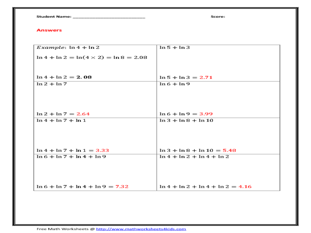 Printables Rules For Exponents Worksheet of exponents worksheet davezan rules davezan