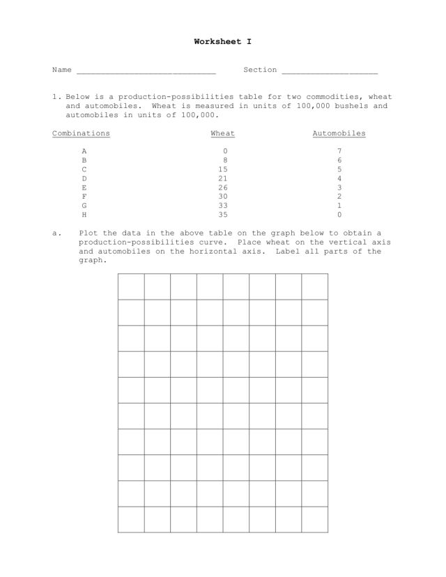 Printables Production Possibilities Curve Practice Worksheet production possibilities curve worksheet davezan 11th 12th grade worksheet