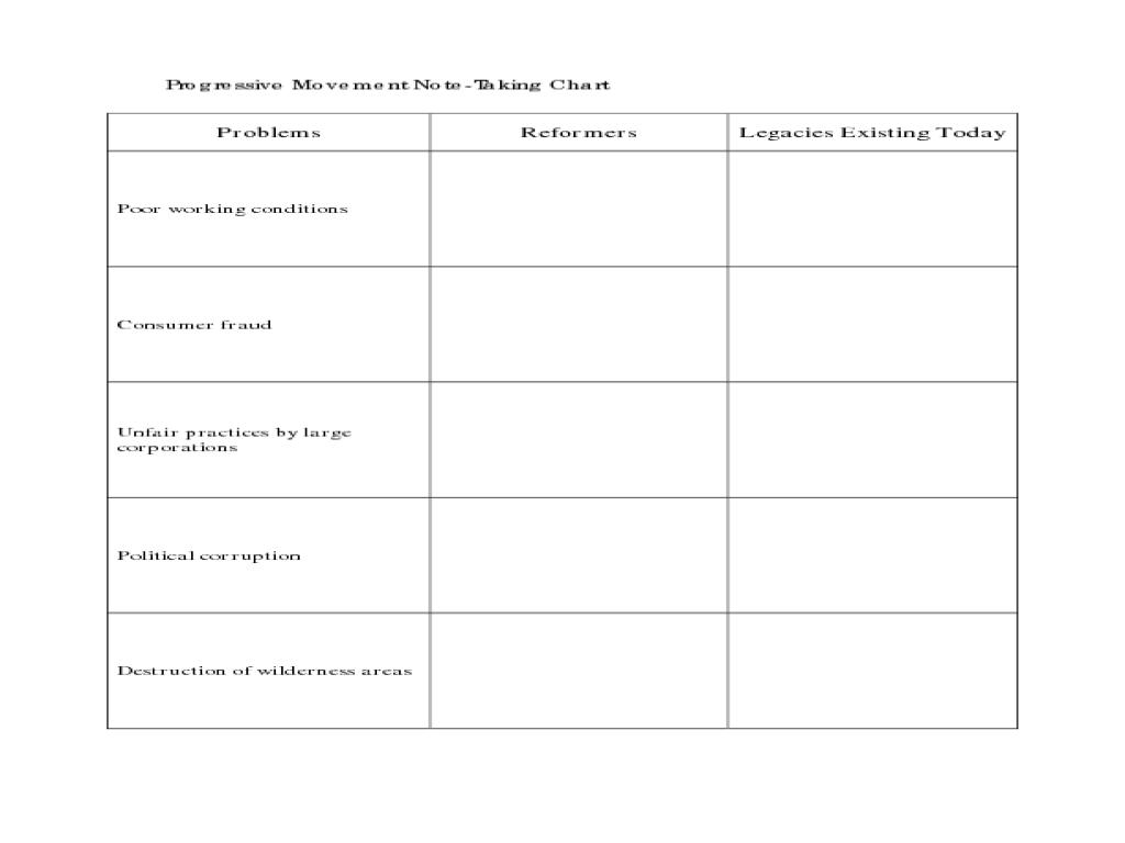 Worksheets Progressive Era Worksheets progressive era worksheets vintagegrn movement note taking chart 7th 9th grade worksheet