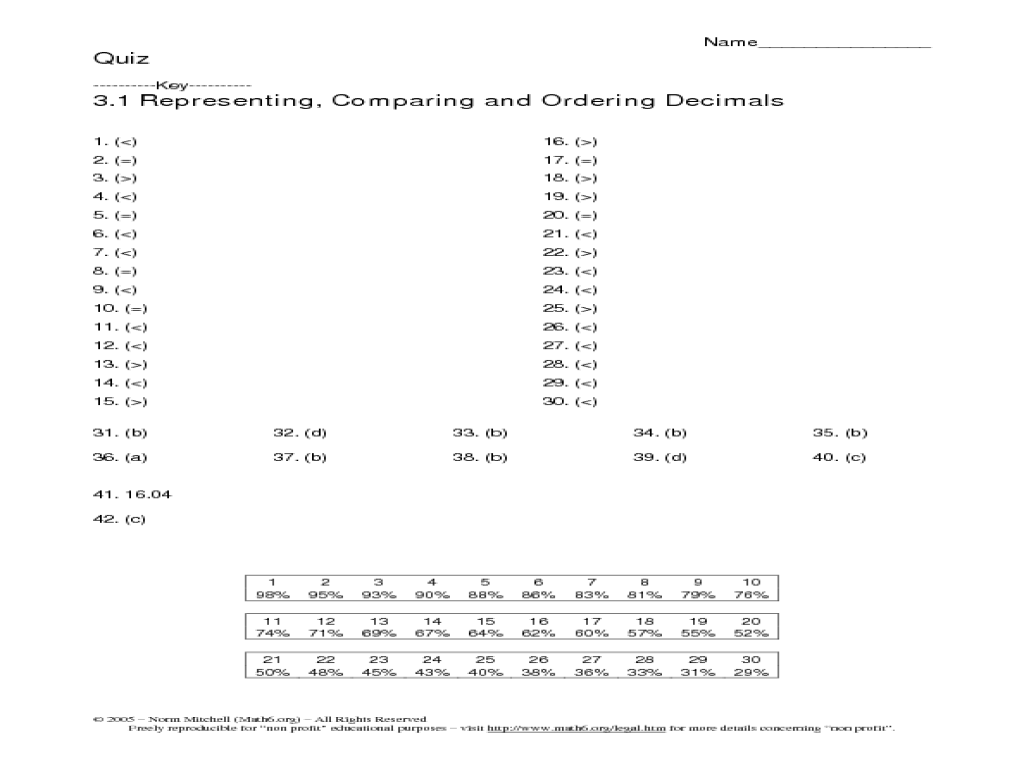 math worksheet : ordering decimals worksheet 5th grade  worksheets for education : Ordering And Comparing Decimals Worksheet
