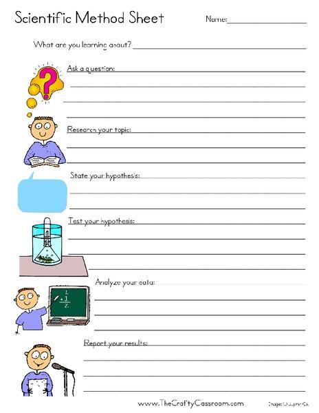 7th grade science worksheets scientific method