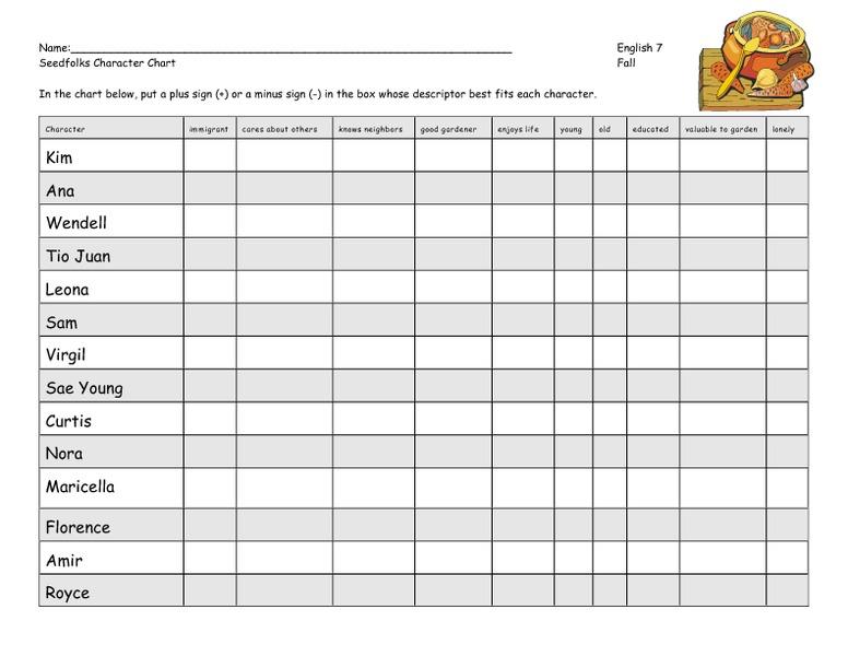 Seedfolks Vocabulary Graphic Organizer | TeacherLingo.com