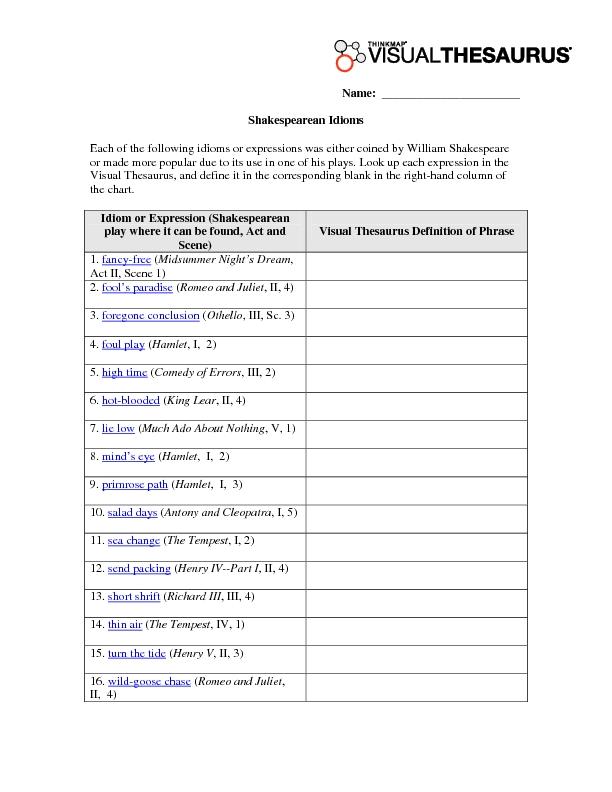 Shakespeare Language Worksheet Katinabags – Iambic Pentameter Worksheet