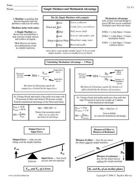 simple machines essay 2 toeic speaking and writing sample tests  8 write an opinion essay • whether your opinion is supported with reasons and/or examples • grammar.