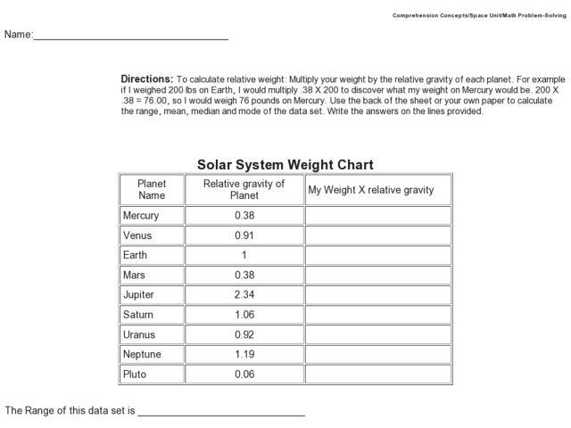 mass vs weight worksheet Termolak – Mass Vs Weight Worksheet
