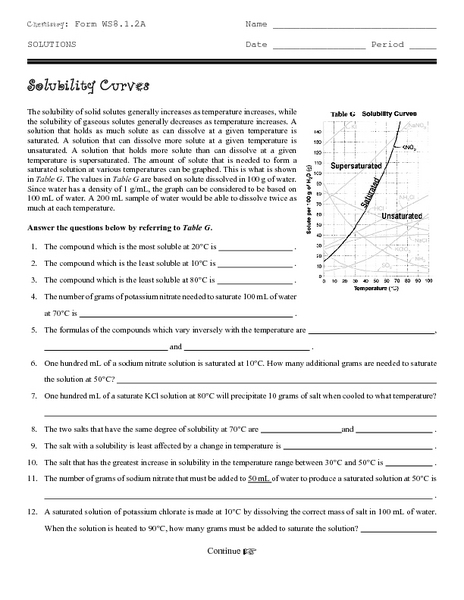 Solubility Curve Worksheet: Solubility Curves 9th 12th Grade Worksheet ...
