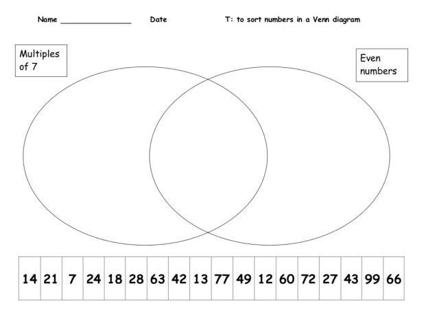 math worksheet : sort numbers in a venn diagram multiples of 7 and even numbers  : Multiples Worksheet