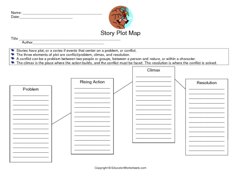 story plot graphic organizer 2nd grade story plot map 2nd 6th grade worksheet lesson pla three. Black Bedroom Furniture Sets. Home Design Ideas