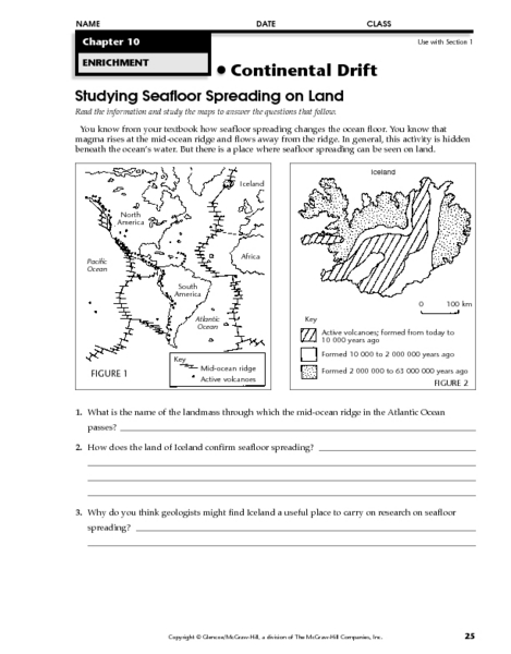 Studying Seafloor Spreading On Land 6th 8th Grade Worksheet Lesson Pla