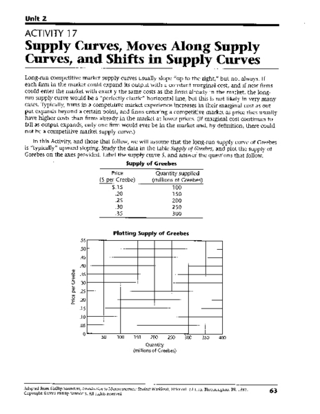 Printables Demand Curve Worksheet shifts in supply and demand worksheet answers intrepidpath curves moves along in