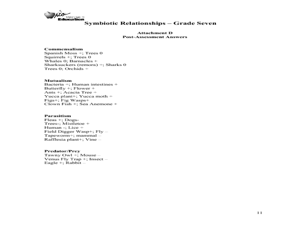 Classifying Symbiotic Relationships Worksheet Worksheet – Symbiosis Worksheet