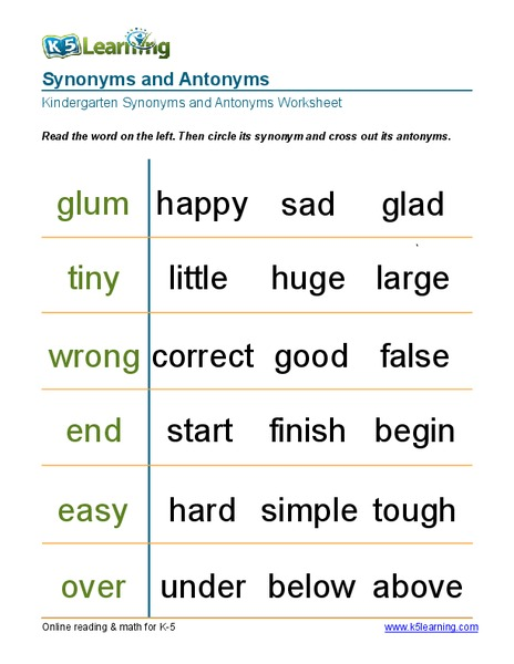 Synonyms And Antonyms Worksheets For 7th Grade - Coffemix