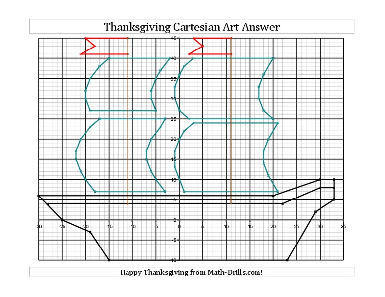 Thanksgiving Math Worksheets Grades 5–8 Collection | Lesson Planet