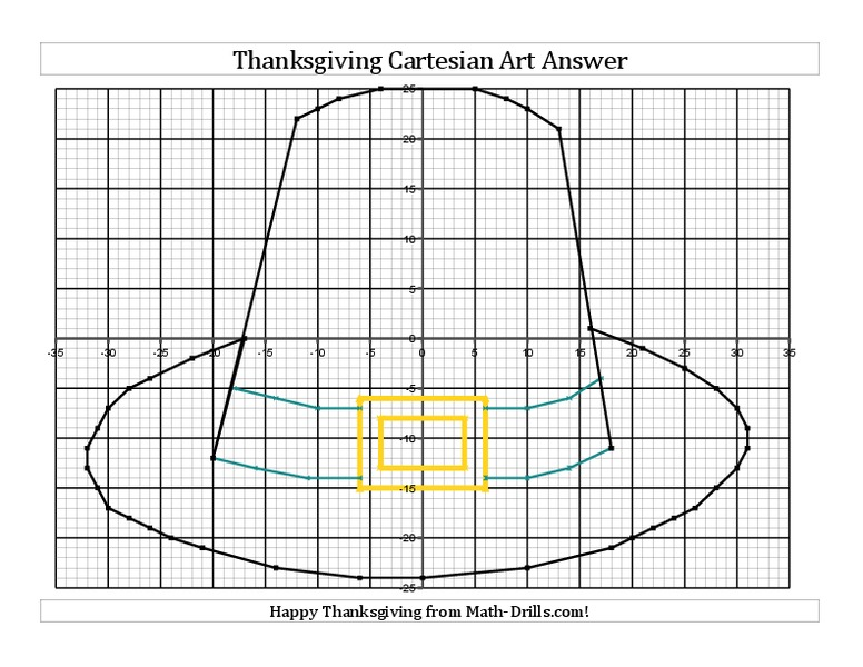 Thanksgiving Math Lesson Plans and Worksheets Reviewed by Teachers – Thanksgiving Math Worksheet