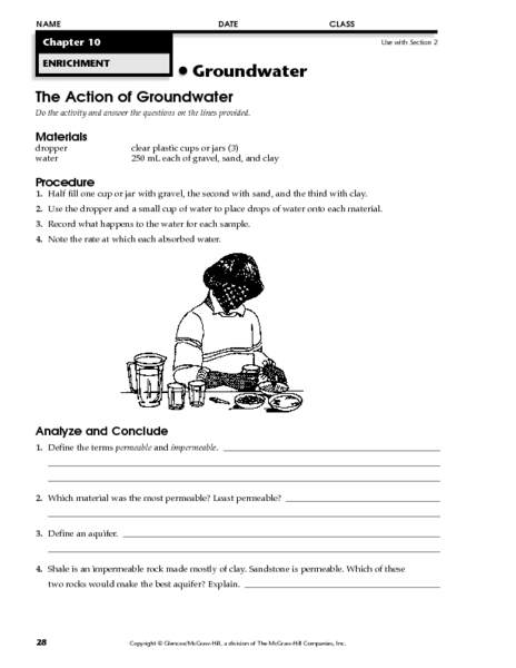 The Action of Groundwater 5th - 6th Grade Worksheet | Lesson Planet