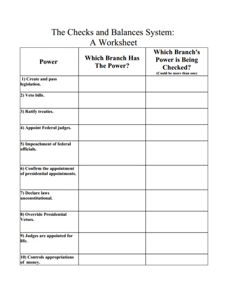 Printables Checks And Balances Worksheet the checks and balances system a worksheet 6th 10th grade lesson planet