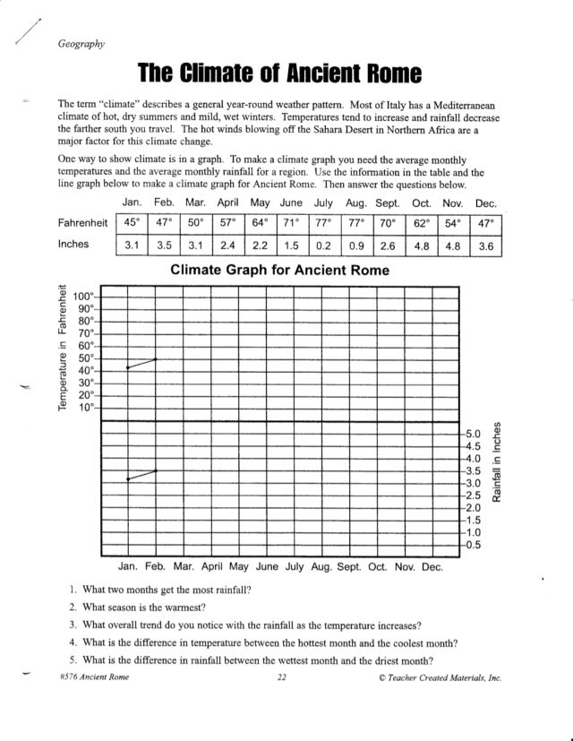 printables climate worksheet kigose thousands of printable activities. Black Bedroom Furniture Sets. Home Design Ideas