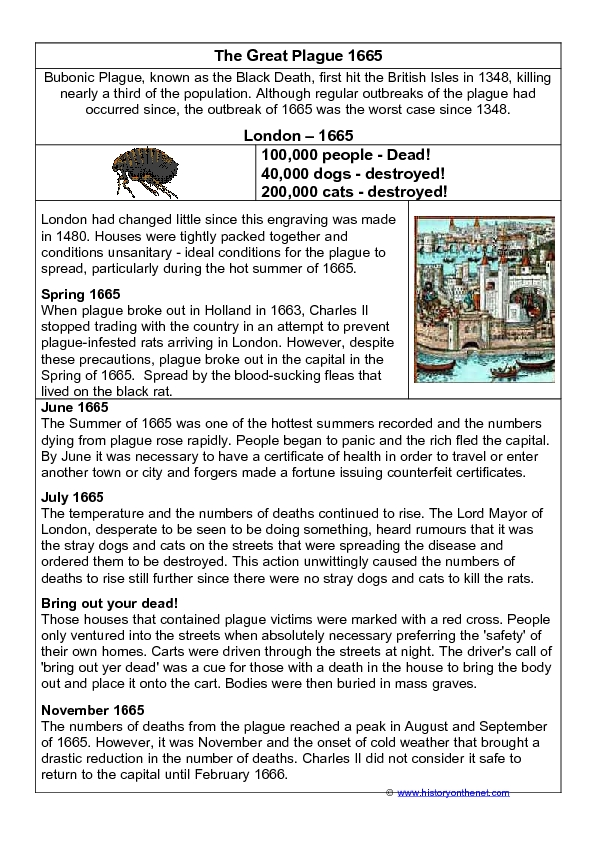 Bubonic Plague Worksheet - Davezan
