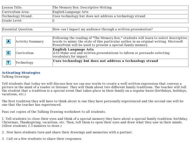 Help writing a descriptive essay rubrics