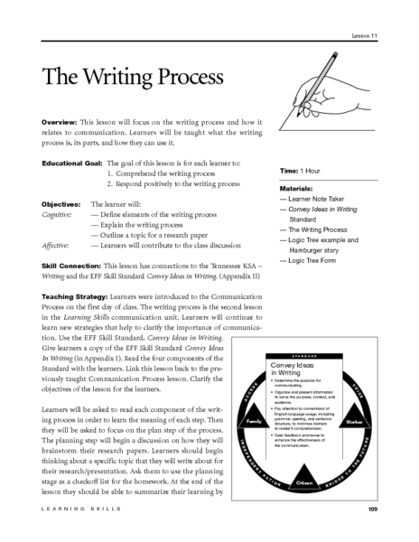 technology resume writers cover dubai letter resume sample this power point mini lesson provides an overview of the expository essay writing process the lesson