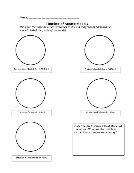 28+ [ History Of The Atom Timeline Worksheet ]   atomic ...