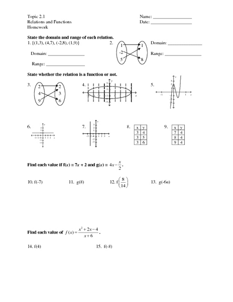 Relation function domain and range worksheet answers
