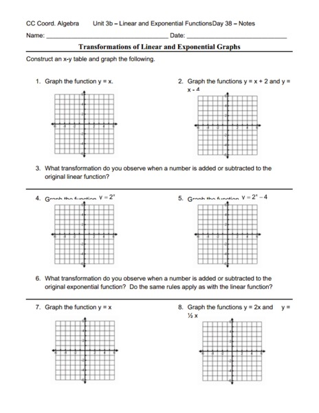 Printables Transformations Of Functions Worksheet transformation of graphs worksheet davezan transformations