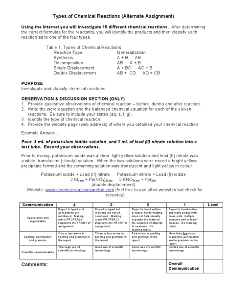 Worksheet Types Of Chemical Reactions Worksheet chemical reaction worksheet fireyourmentor free printable worksheets reactions grade 10 all chemistry resources math types of 9th