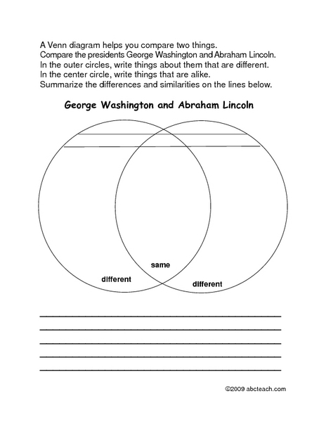 Compare and contrast venn diagram worksheets 4th grade