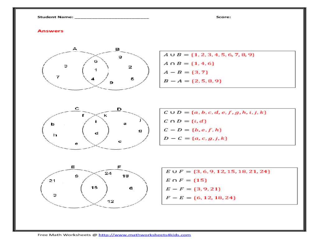 Set Notation Worksheet Worksheets for Education – Set Theory Math Worksheets