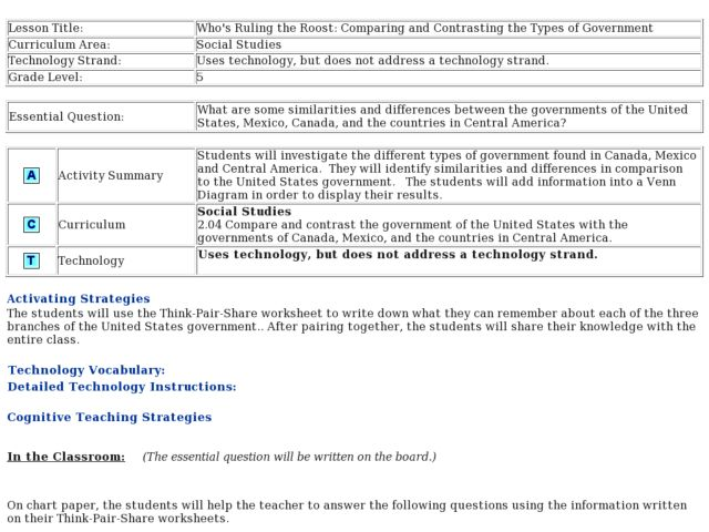 Forms Of Government Worksheet Templates and Worksheets – Forms of Government Worksheet