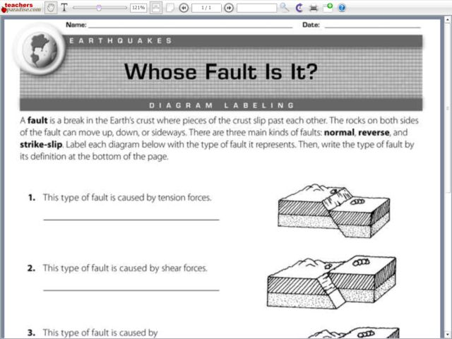 Whose Fault Is It? Diagram Labeling 6th - 7th Grade Worksheet ...