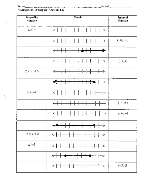 interval notation worksheet resultinfos. Black Bedroom Furniture Sets. Home Design Ideas