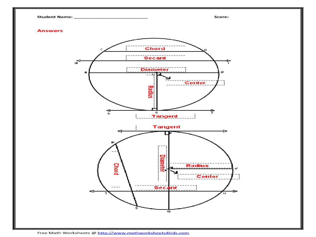 worksheet Equation Of A Circle Worksheet equation of a circle worksheet talkchannels parts beatlogcarnival