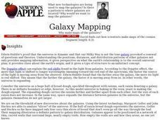 Galaxy Mapping Lesson Plan
