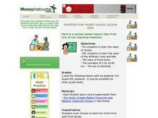 Shopping and Money Values Lesson Idea Lesson Plan