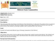Midwest Farm Communities Lesson Plan