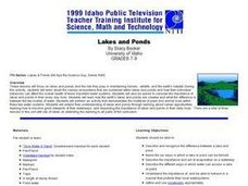Lakes and Ponds Lesson Plan