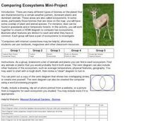 Comparing Ecosystems Lesson Plan