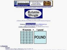 Relative Weight Lesson Plan