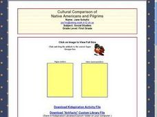 CULTURAL COMPARISON OF NATIVE AMERICANS AND PILGRIMS Lesson Plan