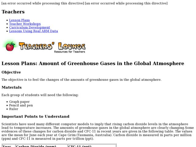 AMOUNT OF GREENHOUSE GASES IN THE GLOBAL ATMOSPHERE Lesson Plan