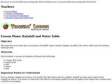 Rainfall and Water Table Lesson Plan