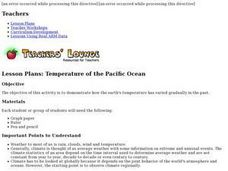 Temperature of the Pacific Ocean Lesson Plan