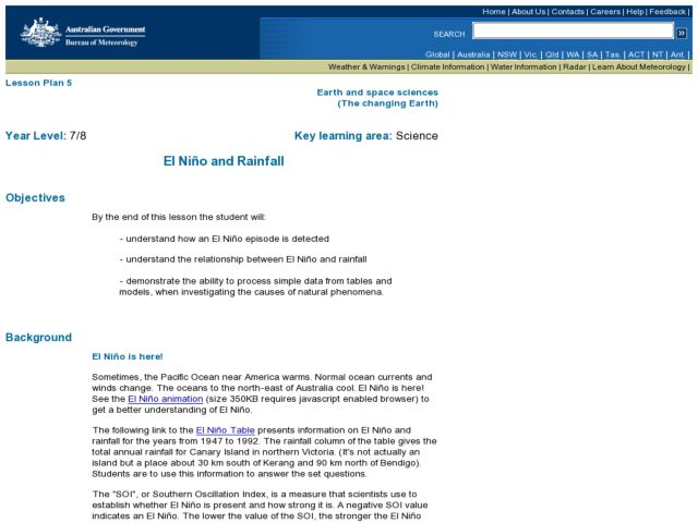 El Nino and Rainfall Lesson Plan