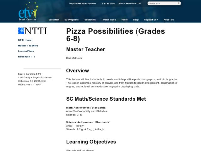 Pizza Possibilities Lesson Plan