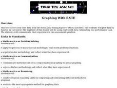 Graphing With RXTE Lesson Plan