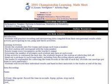 2001 Championship Learning, Math Meet Lesson Plan