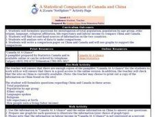 A Statistical Comparison of Canada and China Lesson Plan